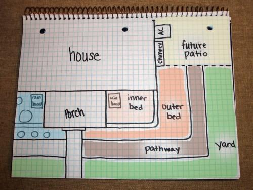corner bed plans